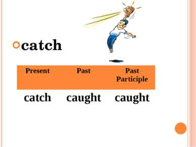 catch Present Past Past Participle catch caught caught
