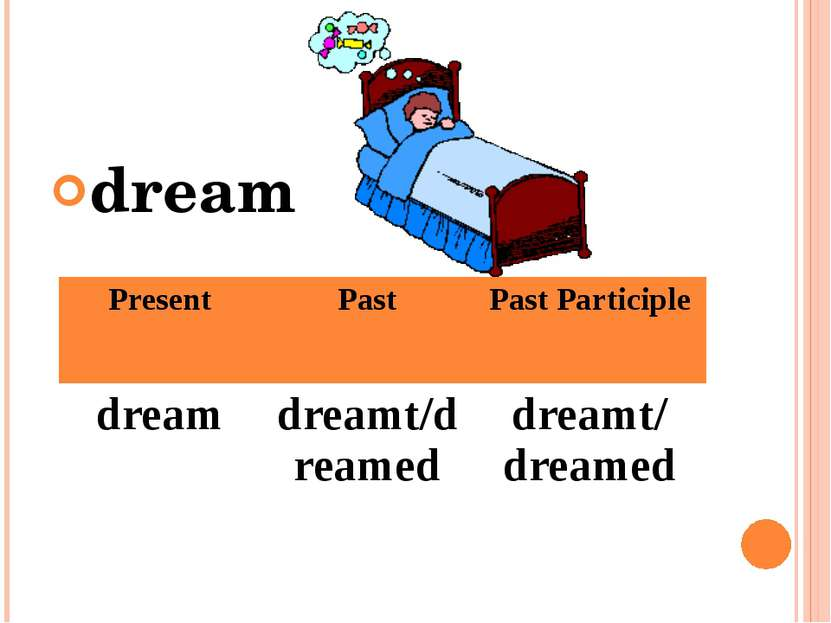 dream Present Past Past Participle dream dreamt/dreamed dreamt/ dreamed