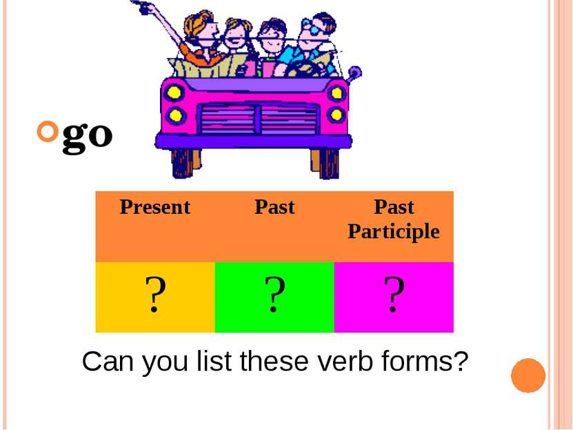 go Can you list these verb forms? Present Past Past Participle ? ? ?