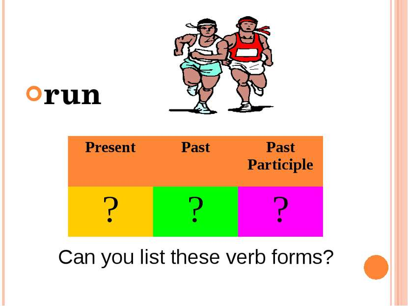 run Can you list these verb forms? Present Past Past Participle ? ? ?