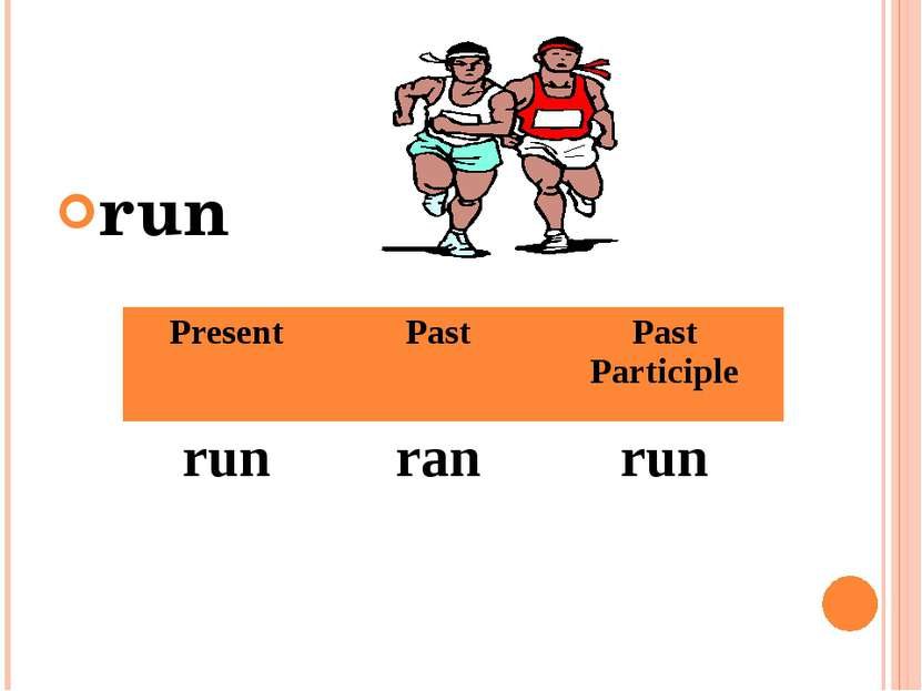 run Present Past Past Participle run ran run