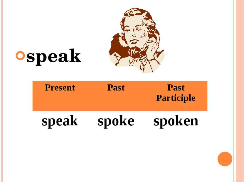 speak Present Past Past Participle speak spoke spoken