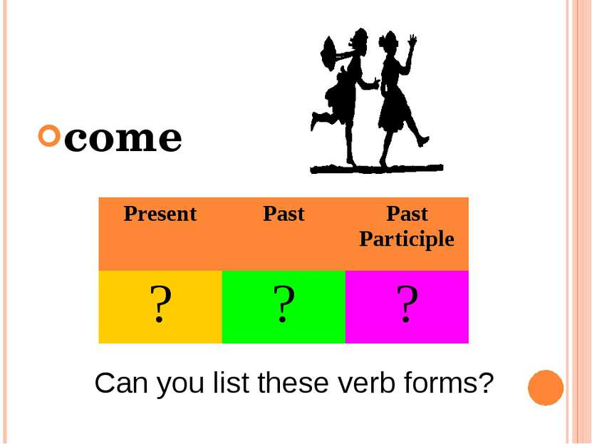 come Can you list these verb forms? Present Past Past Participle ? ? ?