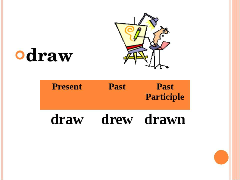 draw Present Past Past Participle draw drew drawn