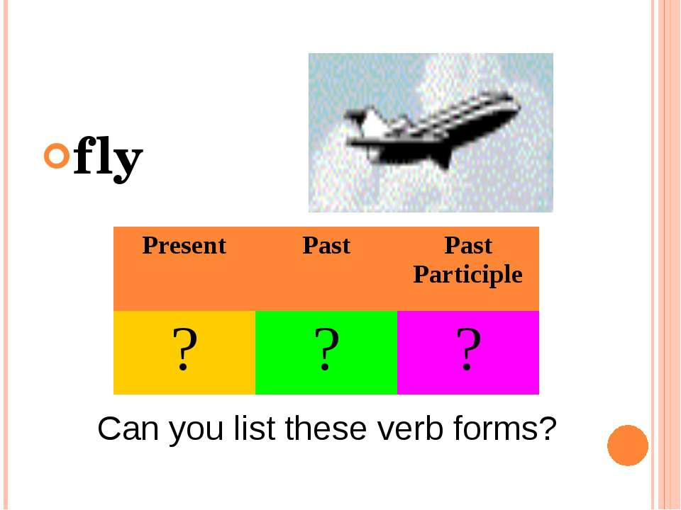 fly Can you list these verb forms? Present Past Past Participle ? ? ?