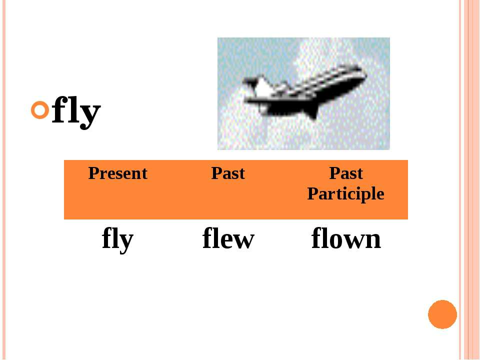 fly Present Past Past Participle fly flew flown