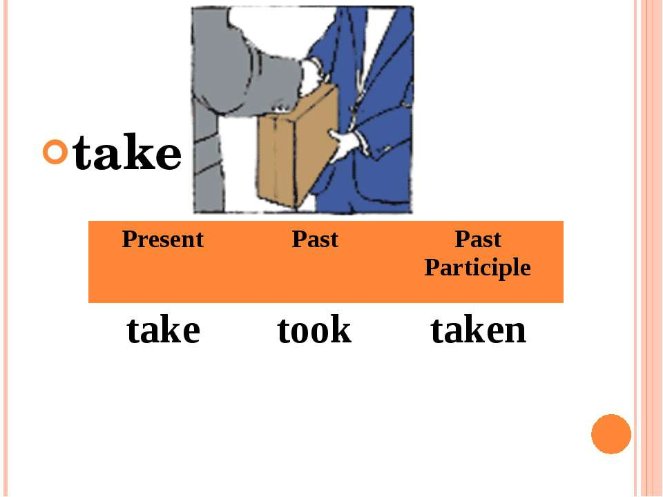 take Present Past Past Participle take took taken