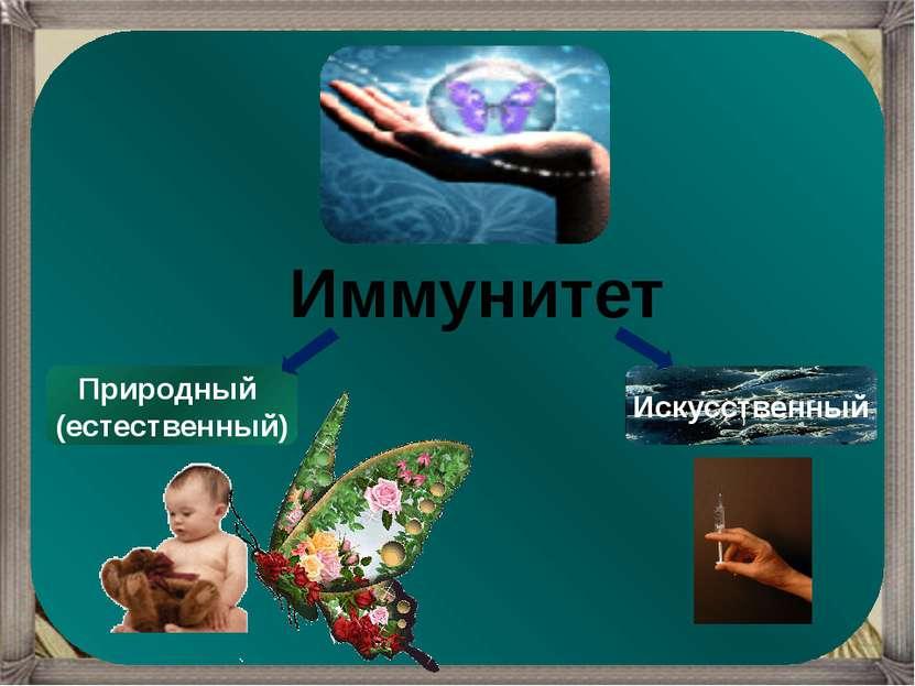 Искусственный Природный (естественный) Иммунитет