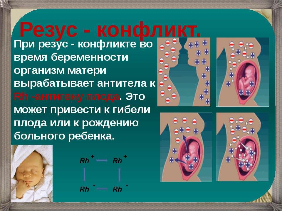 Резус - конфликт. При резус - конфликте во время беременности организм матери...