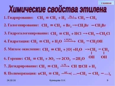 * Кузнецова О.Н. * СН ОН 4. Гидратация: Pt, t 1. Гидрирование: СН2 СН2 + Н2 С...
