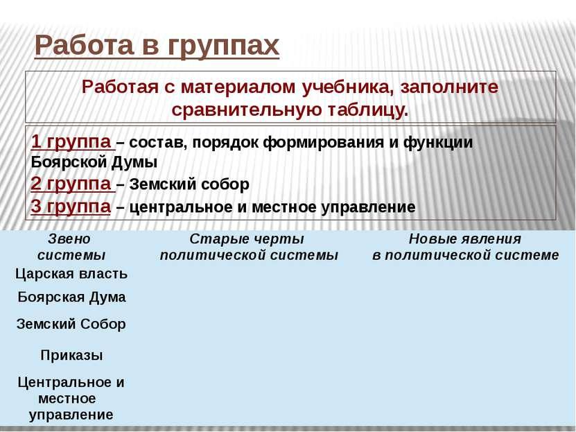 Работа в группах 1 группа – состав, порядок формирования и функции Боярской Д...