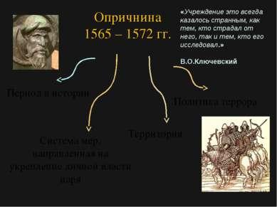 Опричнина 1565 – 1572 гг. Период в истории Территория Политика террора Систем...