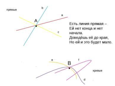 a . A b c . B d e f Есть линия прямая – Ей нет конца и нет начала. Доведёшь е...
