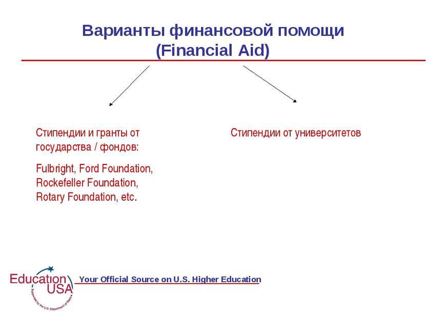 Варианты финансовой помощи (Financial Aid) Стипендии и гранты от государства ...