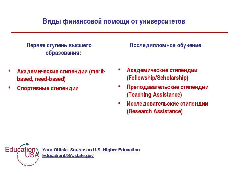 Виды финансовой помощи от университетов Первая ступень высшего образования: А...