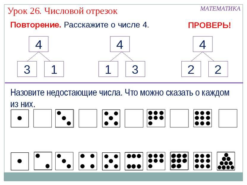 Повторение. Расскажите о числе 4. 1 3 2 МАТЕМАТИКА Урок 26. Числовой отрезок ...