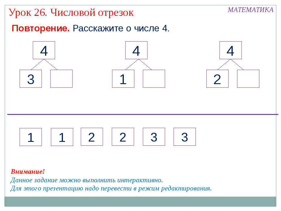 Повторение. Расскажите о числе 4. МАТЕМАТИКА Урок 26. Числовой отрезок Вниман...