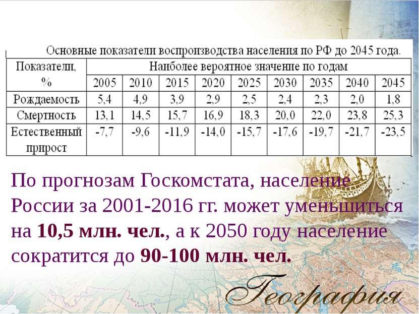 По прогнозам Госкомстата, население России за 2001-2016 гг. может уменьшиться...
