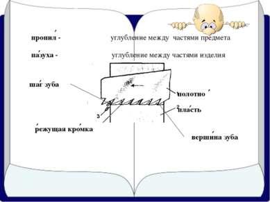 пропил - пазуха - шаг зуба режущая кромка вершина зуба углубление между частя...