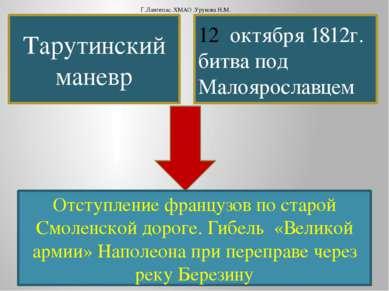 Тарутинский маневр октября 1812г. битва под Малоярославцем Отступление францу...