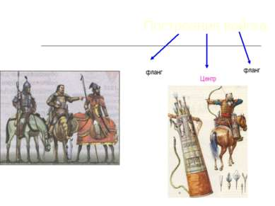 конница тяжелая лёгкая Построение войска фланг фланг Центр