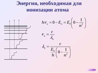 Энергия, необходимая для ионизации атома