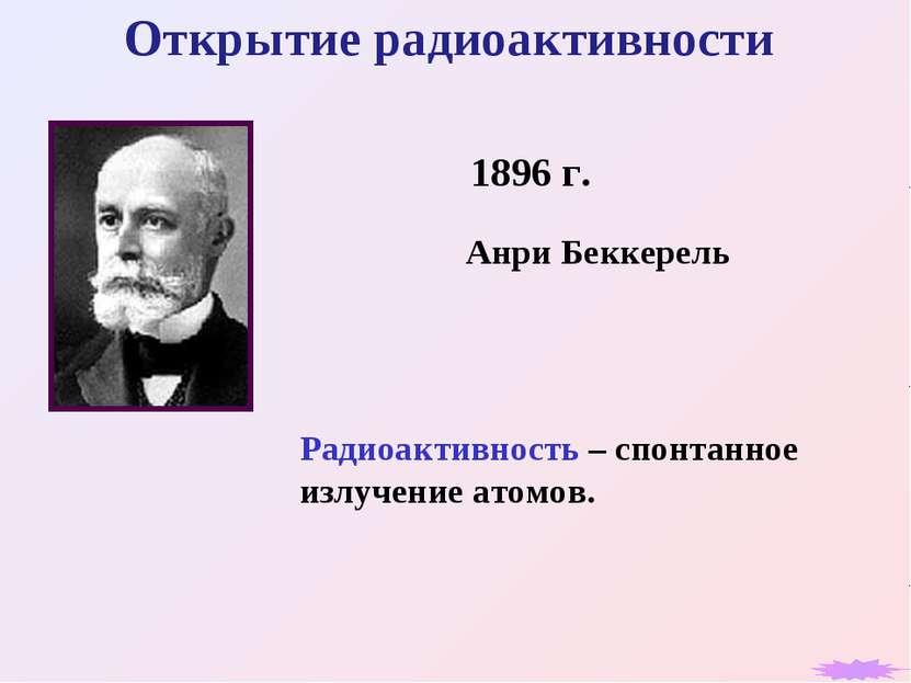 Открытие радиоактивности 1896 г. Анри Беккерель Радиоактивность – спонтанное ...