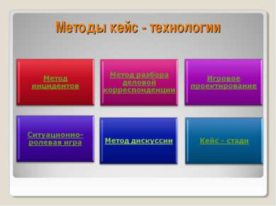 Методы кейс - технологии