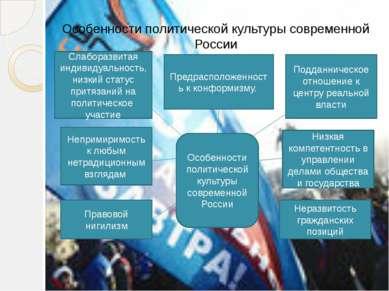 Особенности политической культуры современной России Слаборазвитая индивидуал...