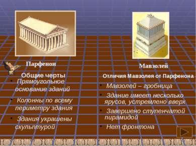 Парфенон Мавзолей Прямоугольное основание зданий Колонны по всему периметру з...