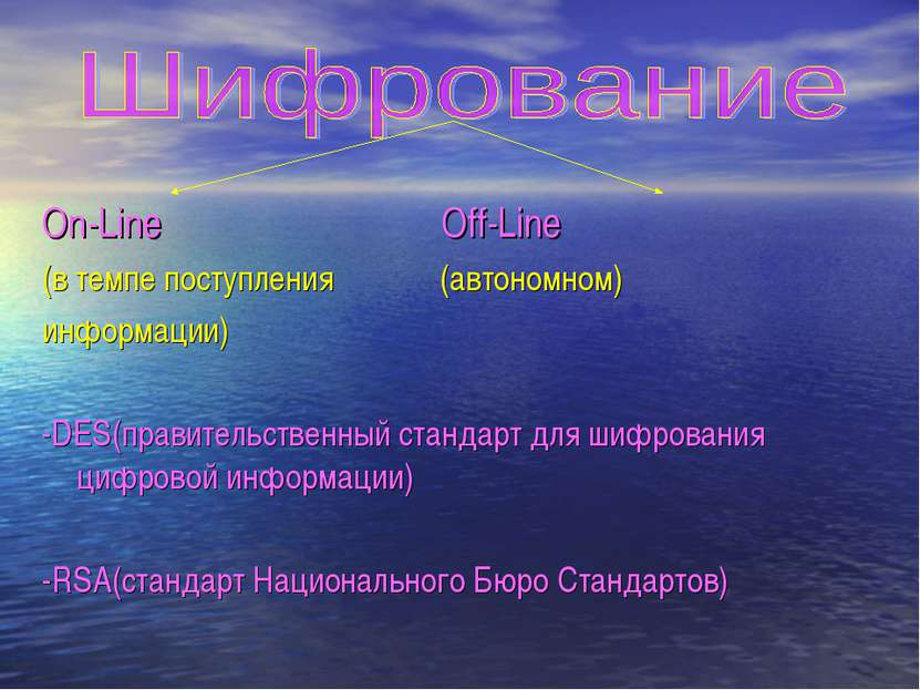 On-Line Off-Line (в темпе поступления (автономном) информации) -DES(правитель...