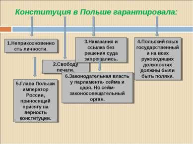 Конституция в Польше гарантировала: 1.Неприкосновенность личности. 2.Свободу ...