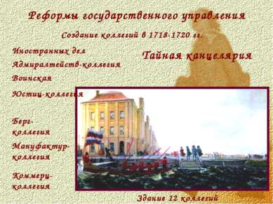 Реформы государственного управления Создание коллегий в 1718-1720 гг. Здание ...