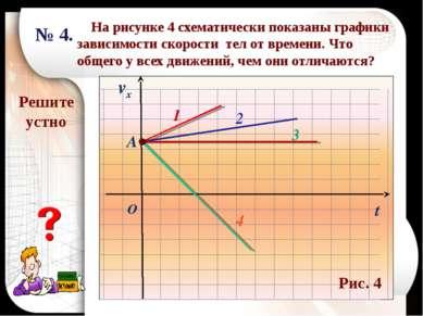 На рисунке 4 схематически показаны графики зависимости скорости тел от времен...