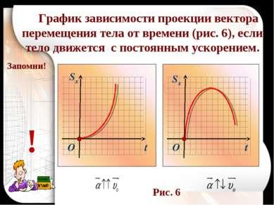 Sx Sx t t O O График зависимости проекции вектора перемещения тела от времени...