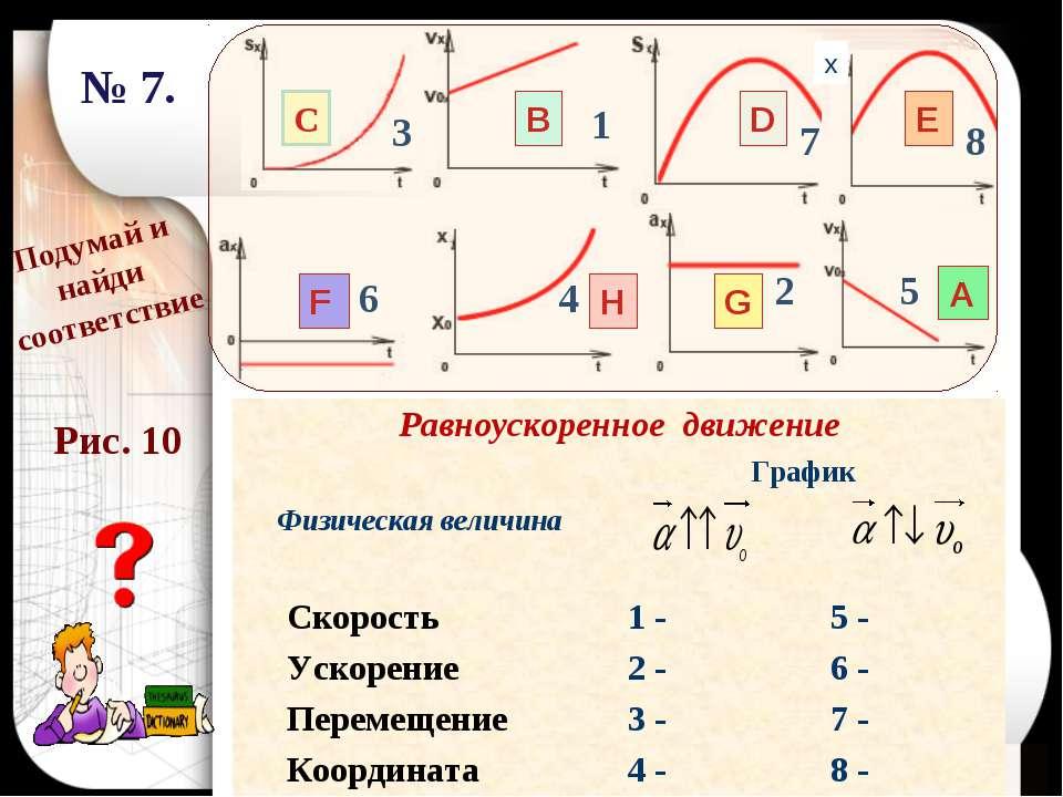 В А С D E F G H Подумай и найди соответствие 1 2 3 6 8 7 4 5 № 7. х Рис. 10 Р...
