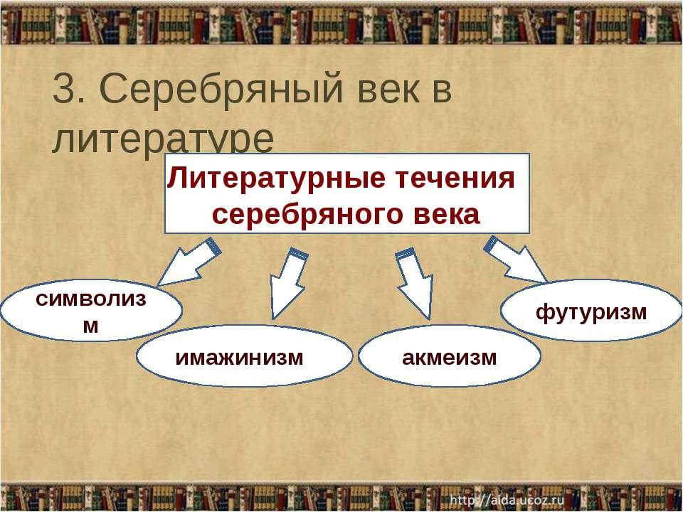 3. Серебряный век в литературе Литературные течения серебряного века символиз...