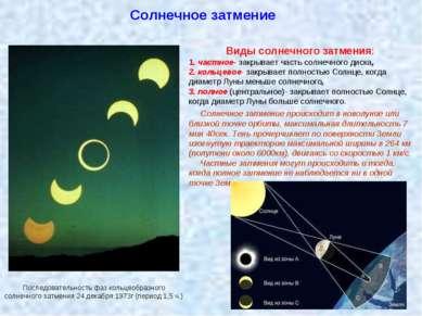 Солнечное затмение Виды солнечного затмения: 1. частное- закрывает часть сол...