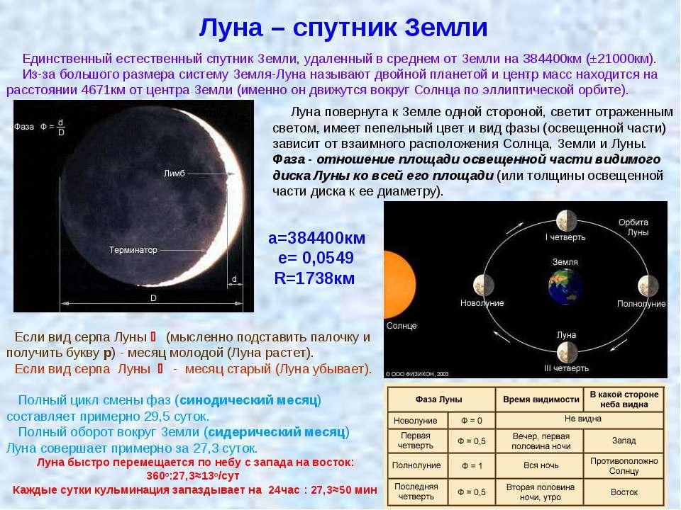 Луна – спутник Земли Луна повернута к Земле одной стороной, светит отраженным...