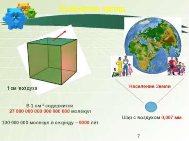Количество частиц 1 см 3 воздуха В 1 см 3 содержится 27 000 000 000 000 000 0...