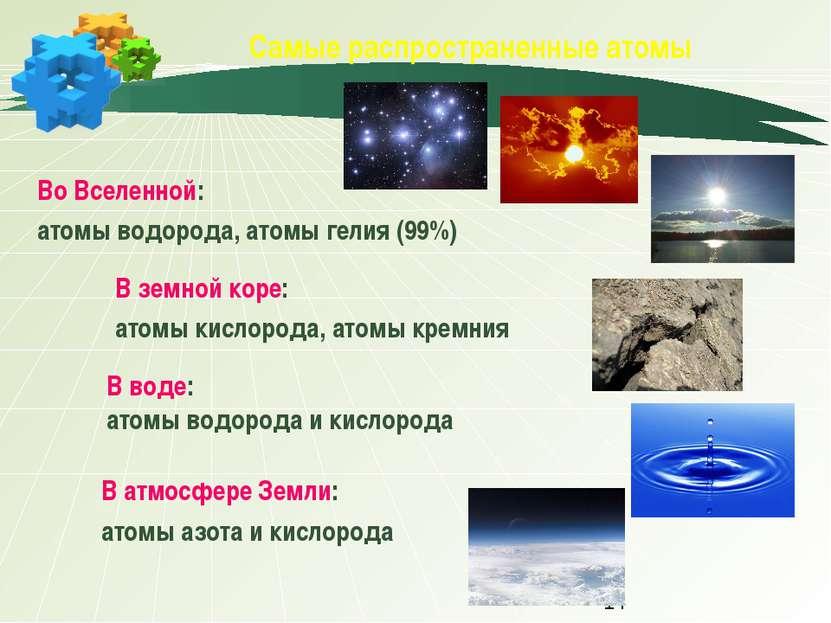 Самые распространенные атомы Во Вселенной: атомы водорода, атомы гелия (99%) ...