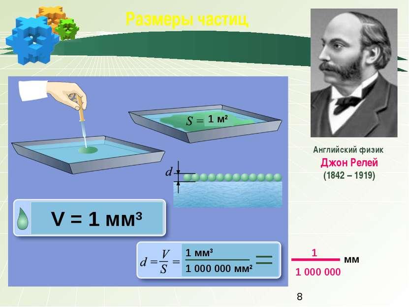Размеры частиц Английский физик Джон Релей (1842 – 1919) V = 1 мм3 1 м2 1 мм3...