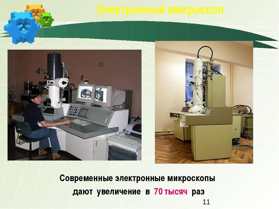 Электронный микроскоп Современные электронные микроскопы дают увеличение в 70...
