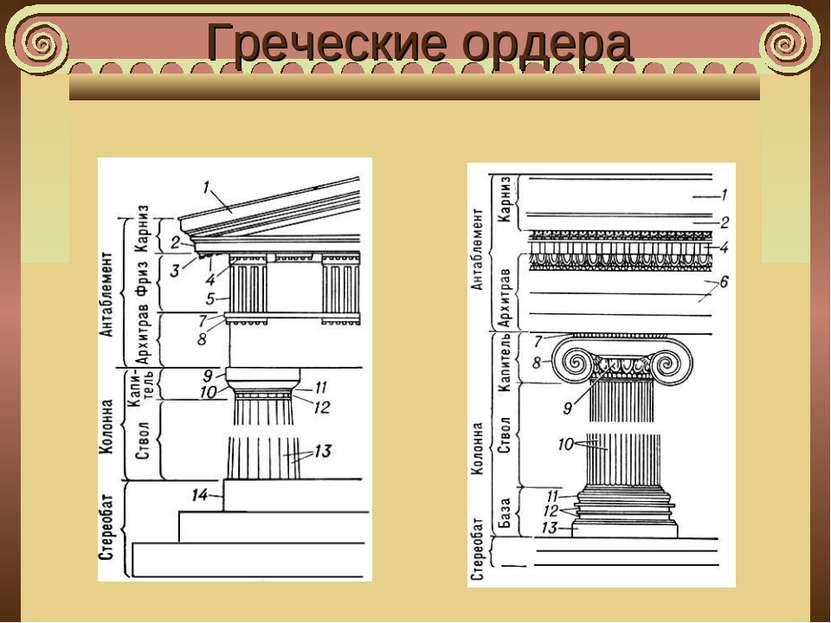Греческие ордера