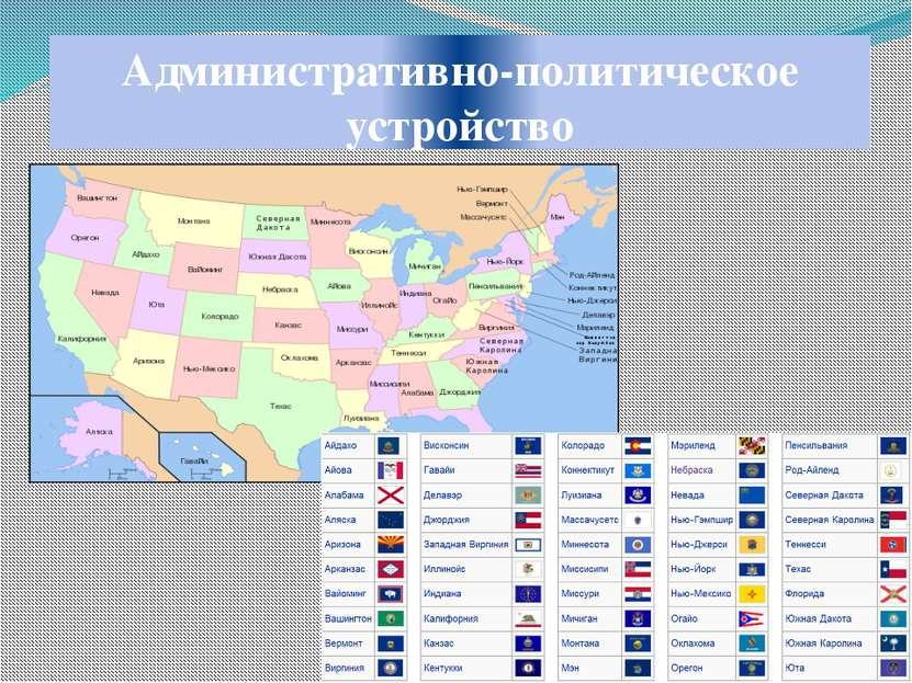 Административно-политическое устройство