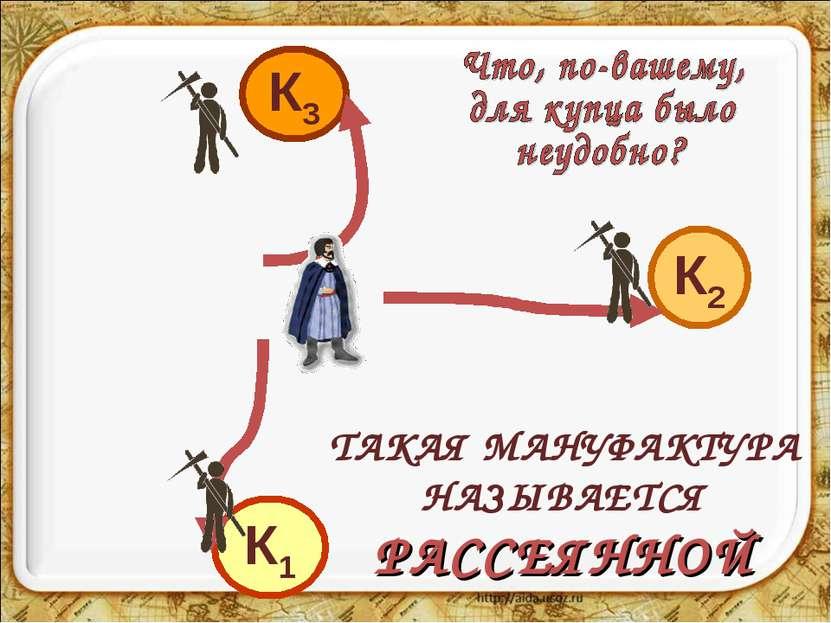 К1 К2 К3 ТАКАЯ МАНУФАКТУРА НАЗЫВАЕТСЯ РАССЕЯННОЙ