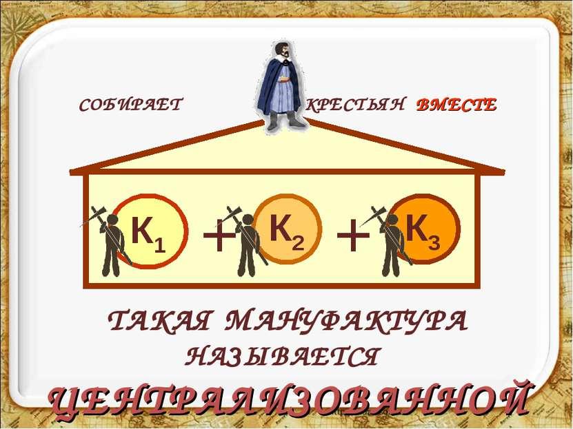 К1 К2 К3 + + ТАКАЯ МАНУФАКТУРА НАЗЫВАЕТСЯ ЦЕНТРАЛИЗОВАННОЙ СОБИРАЕТ КРЕСТЬЯН ...