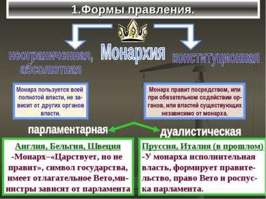 1.Формы правления.
