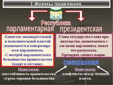 1.Формы правления. Недостатки: -неустойчивость правительства, -угроза тирании...