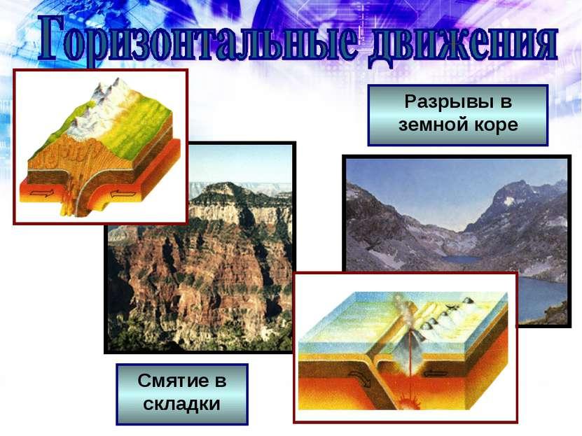 Разрывы в земной коре Смятие в складки